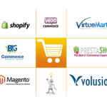E-Commerce Website Development with Different Platforms